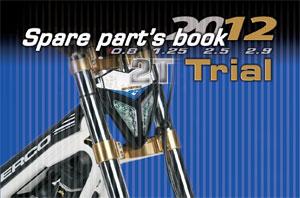 Trial 80cm³, 125cm³, 250cm³, 290cm³